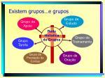 existem grupos e grupos