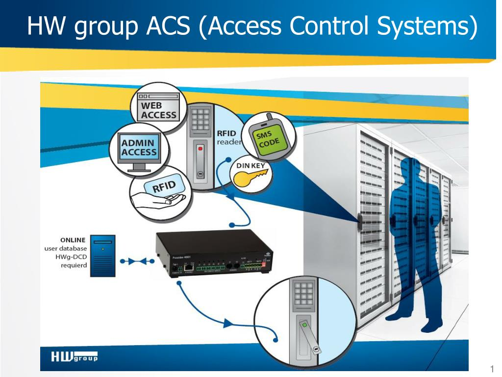hw group acs access control systems l.