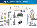 hwg dcd door access scheme