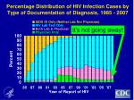 percentage distribution of hiv infection cases by type of documentation of diagnosis 1985 200727