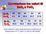 correlazione tra valori di sao 2 e pao 2