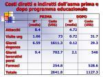 costi diretti e indiretti dell asma prima e dopo programma educazionale