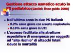 gestione attacco asmatico acuto in ps pediatrico gaslini linee guida 2000