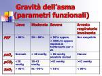 gravit dell asma parametri funzionali