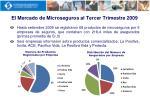 el mercado de microseguros al tercer trimestre 2009
