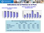 indicadores de la pobreza en el per