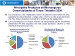principales productos de microseguros comercializados al tercer trimestre 2009