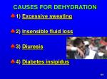 causes for dehydration