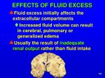 effects of fluid excess