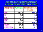electrolyte composition of plasma and interstitial fluid