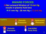 inward forces1
