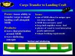 cargo transfer to landing craft