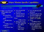 major mission specific capabilities