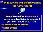 measuring the effectiveness of advertising