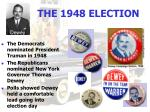 the 1948 election