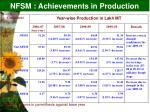 nfsm achievements in production