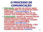 o processo de comunica o28