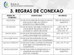 3 regras de conex o1