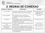 3 regras de conex o2
