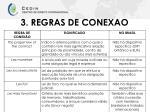 3 regras de conex o3