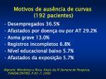 motivos de aus ncia de curvas 192 pacientes