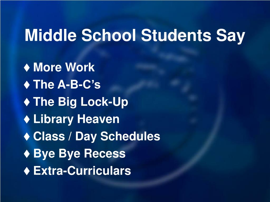 Middle School Students Say