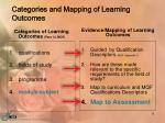 categories and mapping of learning outcomes