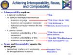 achieving interoperability reuse and composability