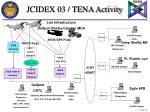 jcidex 03 tena activity