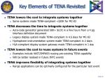 key elements of tena revisited