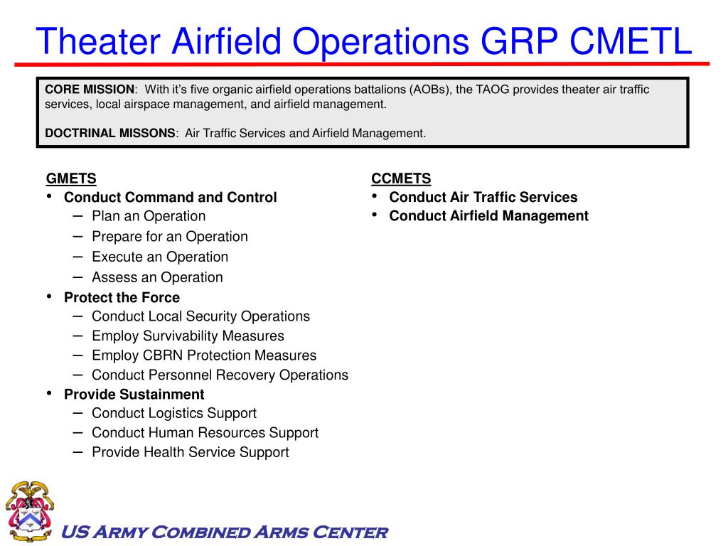 Theater Airfield Operations GRP CMETL