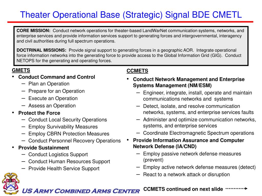 Theater Operational Base (Strategic) Signal BDE CMETL