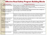 effective road safety program building blocks