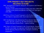 icpe priority r t projects related to icam