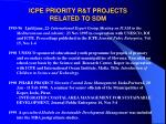 icpe priority r t projects related to sdm