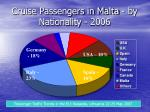 cruise passengers in malta by nationality 2006
