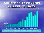 number of passengers calling at malta