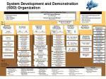 system development and demonstration sdd organization