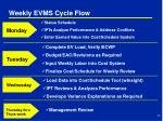 weekly evms cycle flow