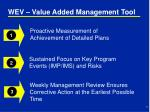 wev value added management tool