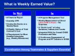 what is weekly earned value