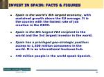 invest in spain facts figures