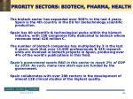 prority sectors biotech pharma health