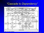 cascade to dependency