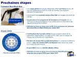 prochaines tapes