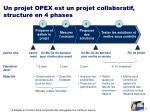 un projet opex est un projet collaboratif structur en 4 phases