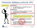 directories databases protocols apis15