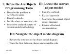 i define the arcobjects programming tasks