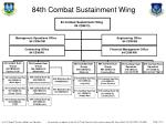 84th combat sustainment wing