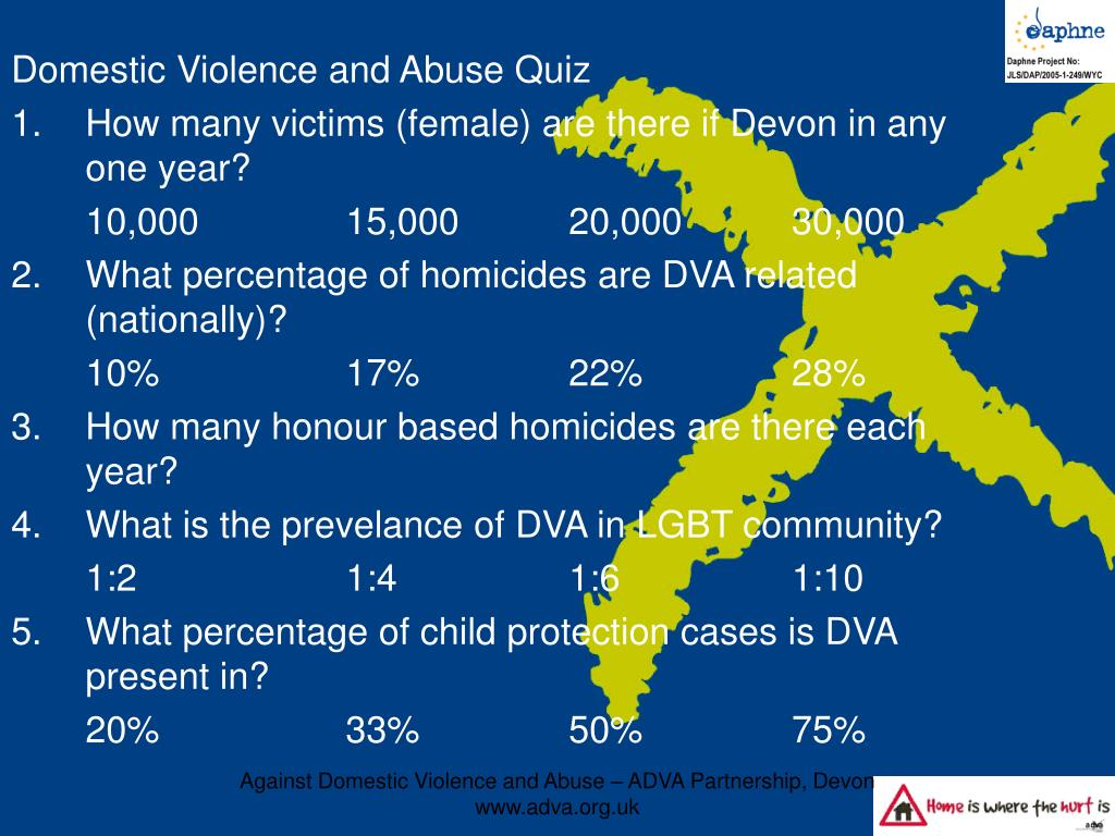 Domestic Violence and Abuse Quiz
